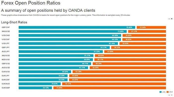 Client Open Positions