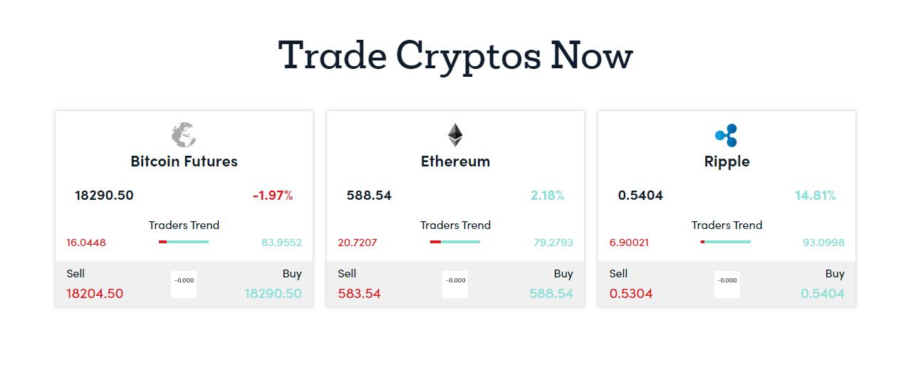 Marketsx Crypto Spreads
