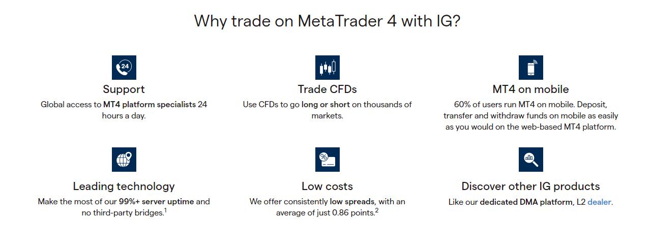 IG Markets MT4