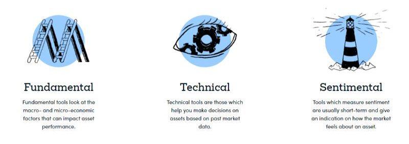 Marketsx Tools