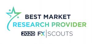 Best Market Resources BDSwiss